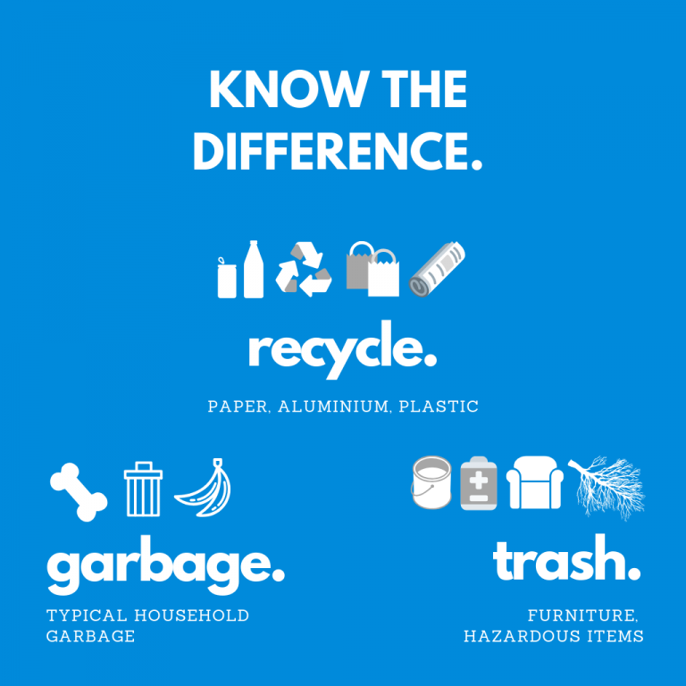 Know the difference trash, garbage, recycle